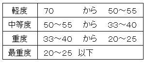 f:id:hana-mode:20200527152933j:image