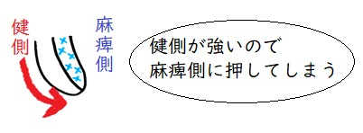 f:id:hana-mode:20200618145853j:image