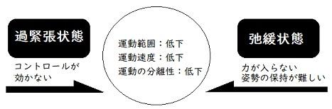 f:id:hana-mode:20200618153801j:image