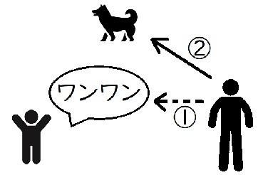 f:id:hana-mode:20200719055046j:image
