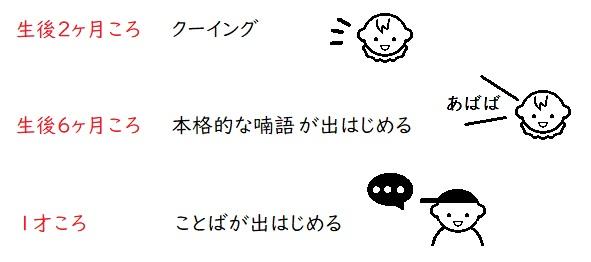 f:id:hana-mode:20201015212552j:image
