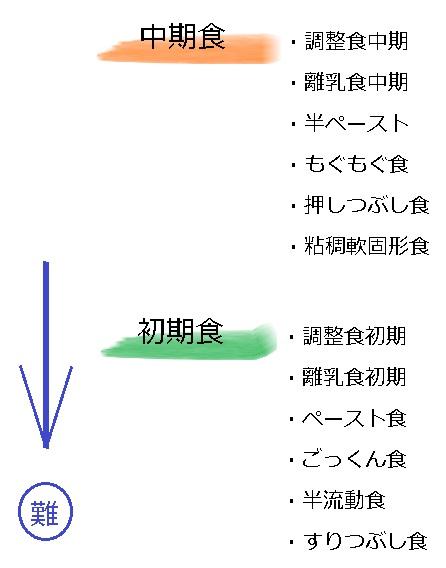 f:id:hana-mode:20201028143938j:image:w300