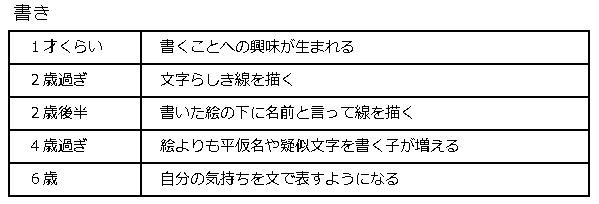 f:id:hana-mode:20201211123704j:image