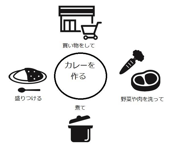f:id:hana-mode:20210102112635j:image:w450