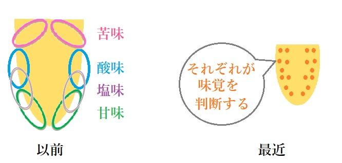 f:id:hana-mode:20210110172013j:image:w400