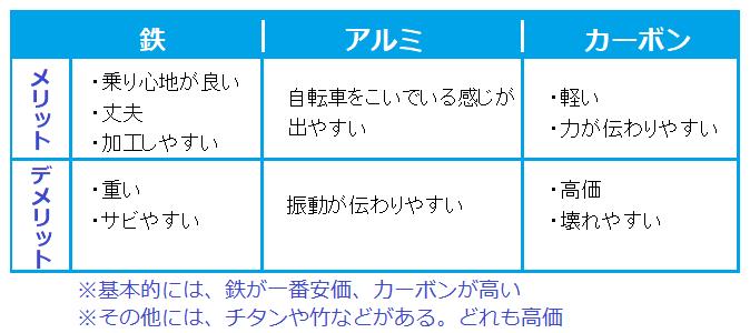 f:id:hana-mode:20210225081008p:image