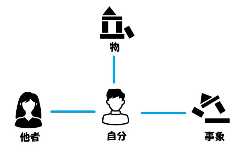 f:id:hana-mode:20210508194355p:image:w500