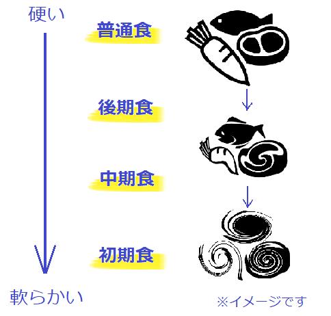 f:id:hana-mode:20210518100923p:image:w400