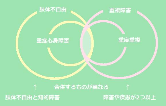 f:id:hana-mode:20210811141302p:image