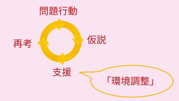 f:id:hana-mode:20210828134931p:image:w500