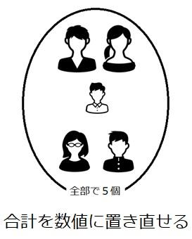 f:id:hana-mode:20210905153517j:image