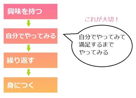 f:id:hana-mode:20210907174513j:image
