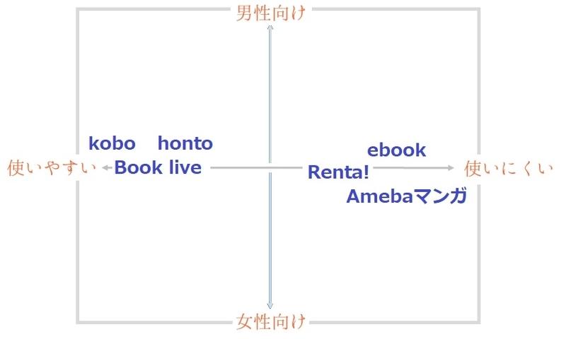 f:id:hana-mode:20210926142307j:image