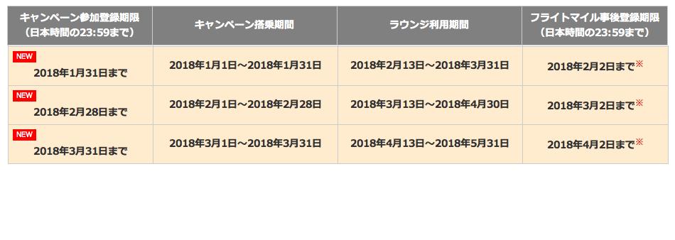 f:id:hana0303:20180106183249p:plain