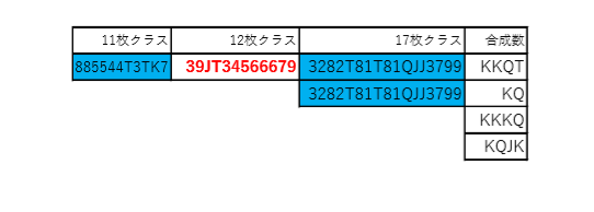 f:id:hana3101382283:20200704212956p:plain