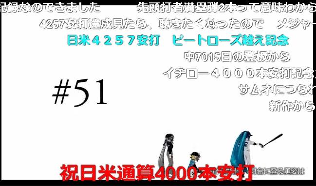 Miku Hatsune - #51
