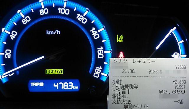 トヨタノアハイブリッド(TOYOTA NOA HYBRID X ZWR80G)燃費記録