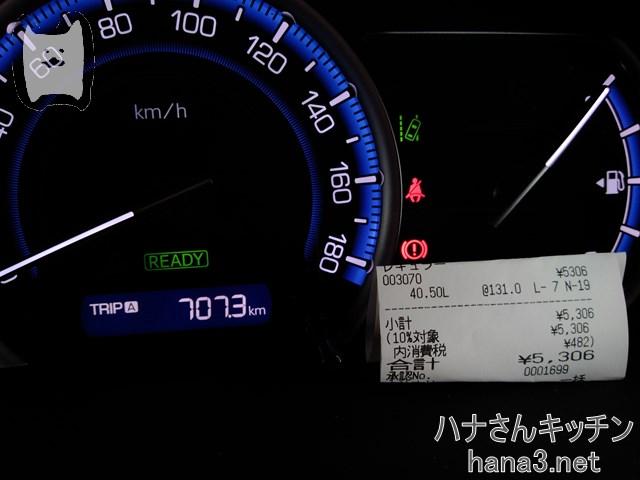 トヨタノアハイブリッド ZWR80G HYBRID Xの燃費記録