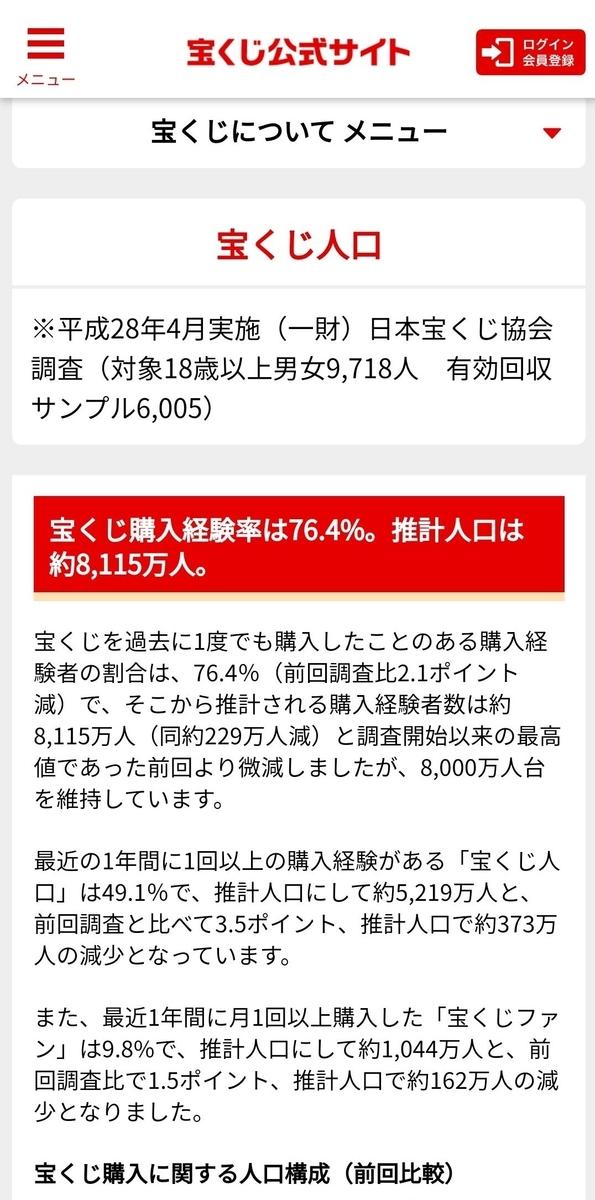 宝くじ公式サイト【宝くじ人口】
