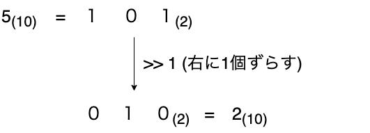 f:id:hanaaaaaachiru:20200323235225p:plain