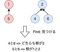 f:id:hanaaaaaachiru:20200419181059p:plain