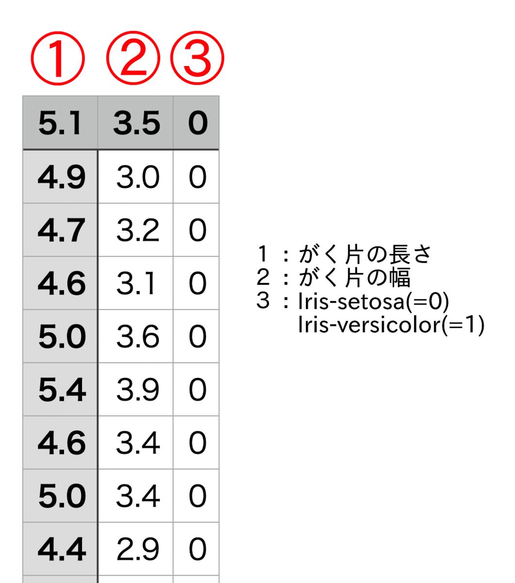 f:id:hanaaaaaachiru:20200426102554p:plain
