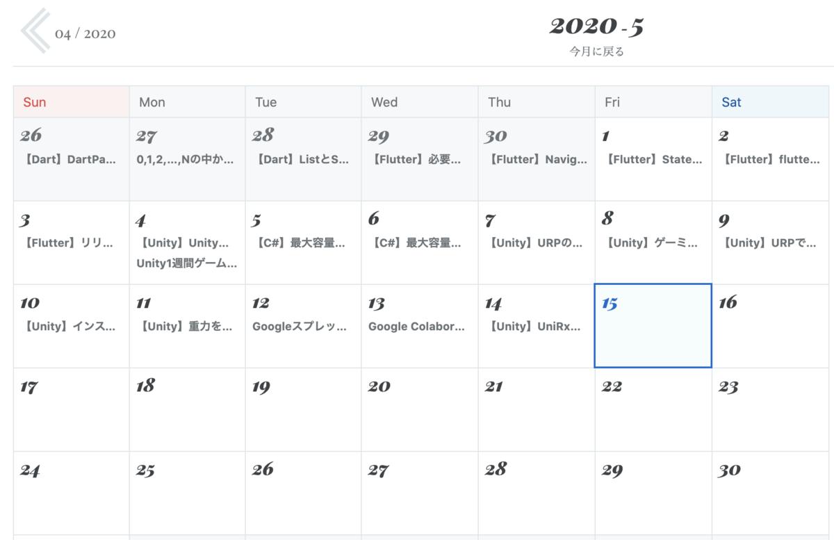 f:id:hanaaaaaachiru:20200515023133p:plain