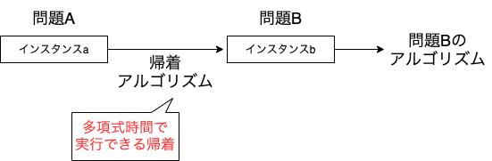 f:id:hanaaaaaachiru:20200606192621p:plain