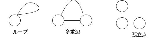 f:id:hanaaaaaachiru:20200608004120p:plain