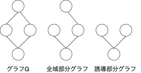 f:id:hanaaaaaachiru:20200608010352p:plain