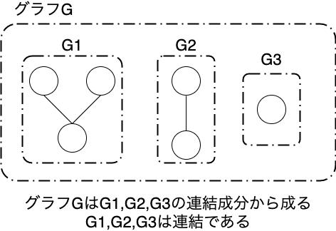 f:id:hanaaaaaachiru:20200609181902p:plain
