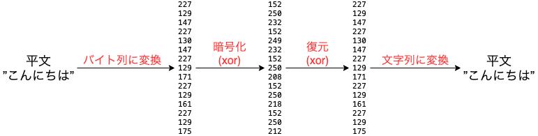 f:id:hanaaaaaachiru:20200622174159p:plain