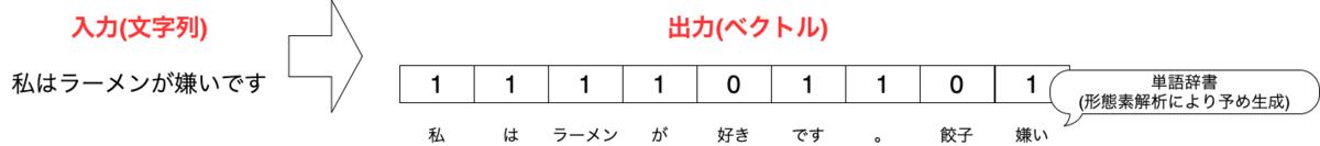 f:id:hanaaaaaachiru:20210121212332p:plain