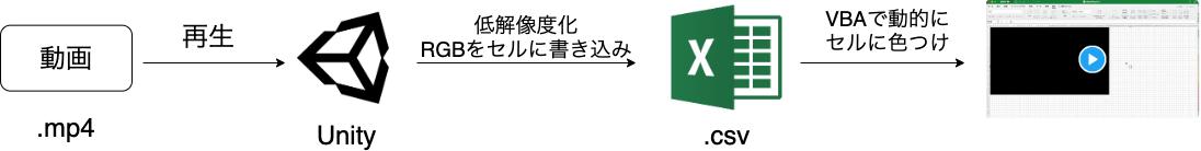 f:id:hanaaaaaachiru:20210609221154p:plain