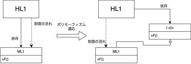f:id:hanaaaaaachiru:20210829163312p:plain