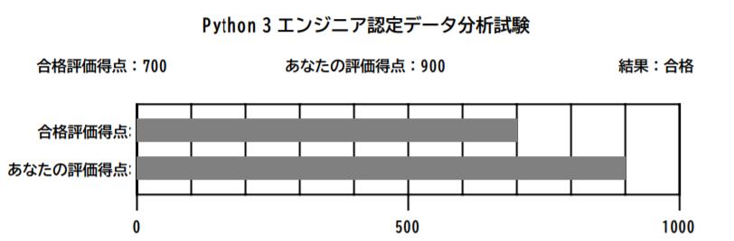 f:id:hanabusa-snow:20201102175441p:plain