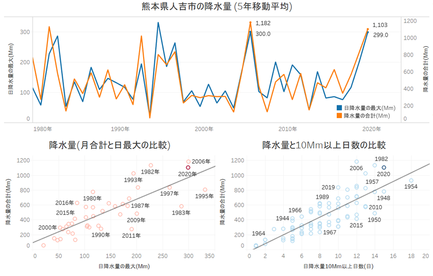 f:id:hanabusa-snow:20201114091826p:plain