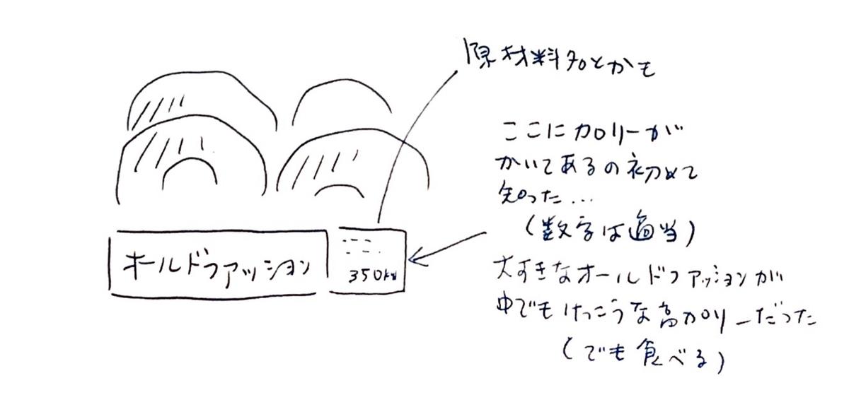 f:id:hanaco-mori:20200714223225j:plain