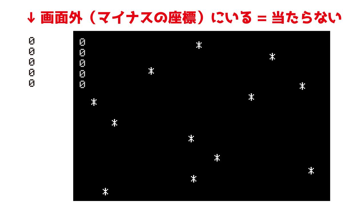 f:id:hanadojo_sihan:20200929000440j:plain