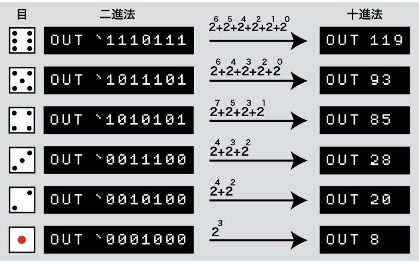 f:id:hanadojo_sihan:20201212201049p:plain