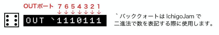 f:id:hanadojo_sihan:20201212202125p:plain