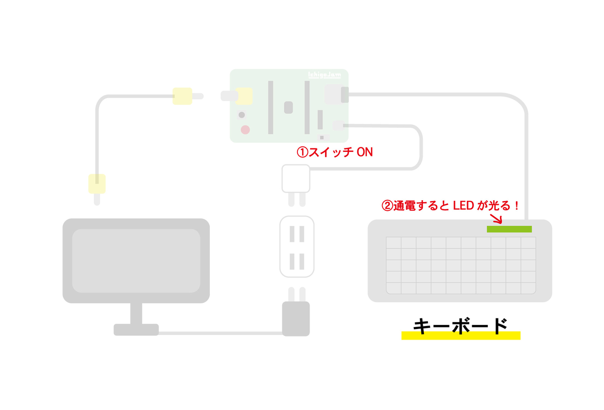 f:id:hanadojo_sihan:20210223193703j:plain
