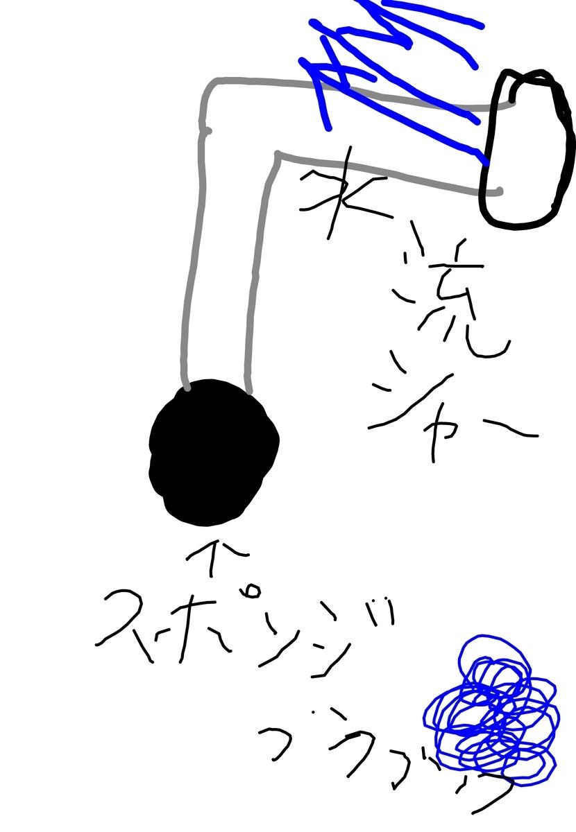 f:id:hanaebi:20190720230301j:plain