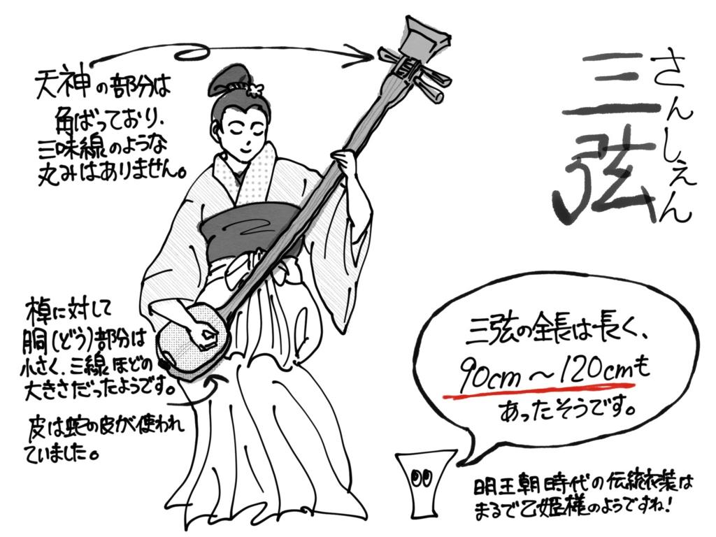 f:id:hanaekiryuin:20161112180725j:plain