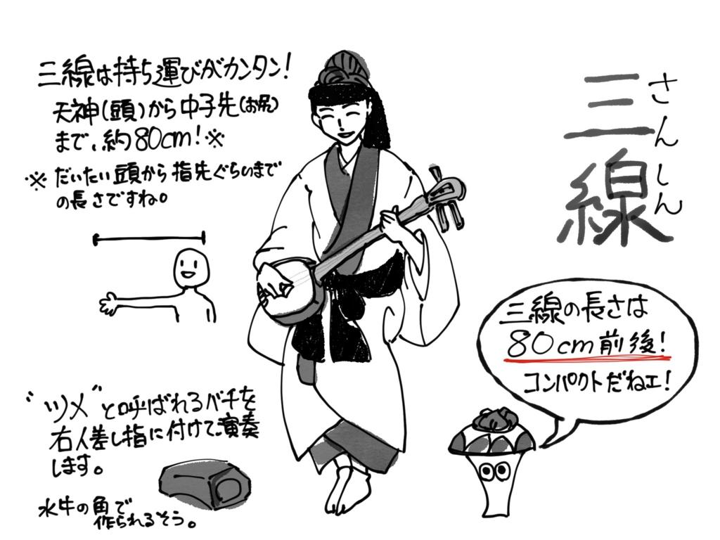 f:id:hanaekiryuin:20161112180745j:plain