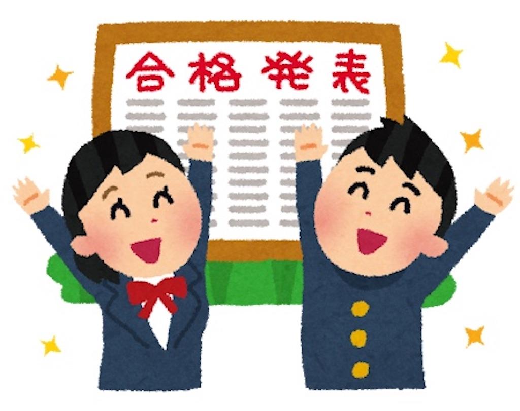 f:id:hanahanao_hana:20200802221717j:image