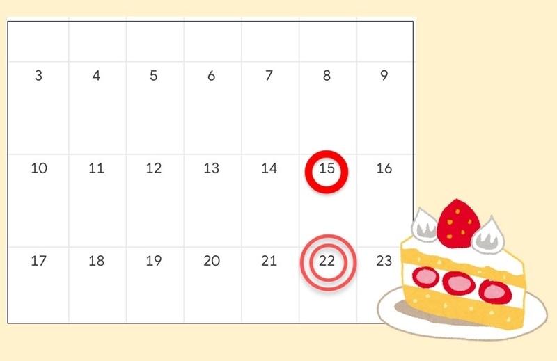 ショートケーキの日の説明図