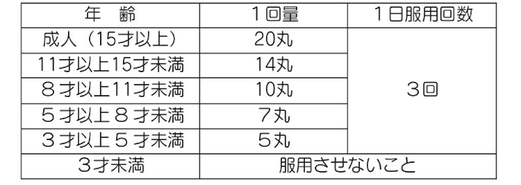f:id:hanak50kamoto:20181219104408j:plain
