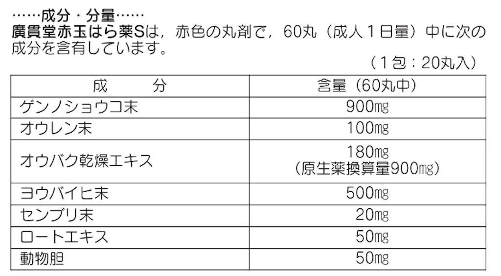 f:id:hanak50kamoto:20181219104412j:plain