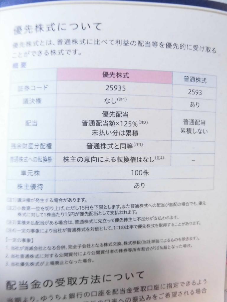 f:id:hanakabu:20180118125924j:plain